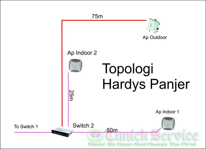 Topologi-2